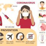 Coronavirus Prevention in Costa Rica